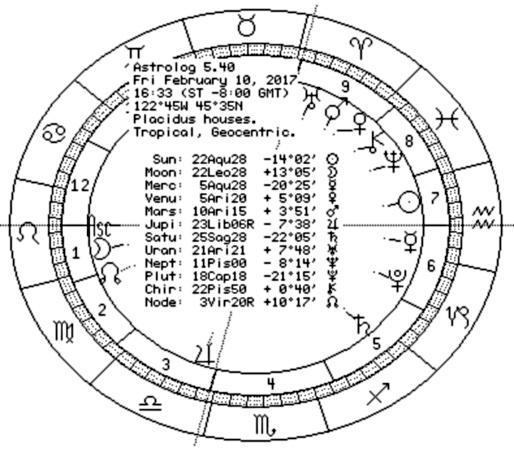 feb10-eclipse-chart