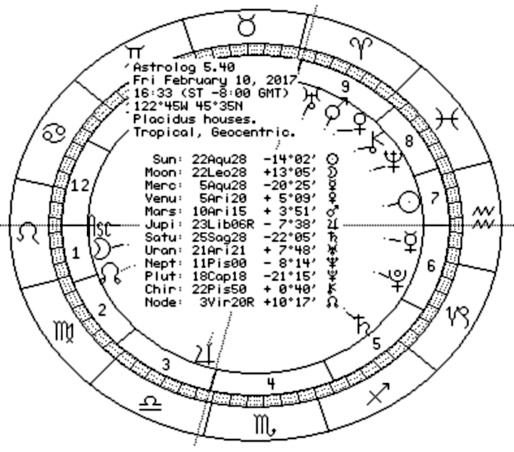 feb10-eclipse-chart