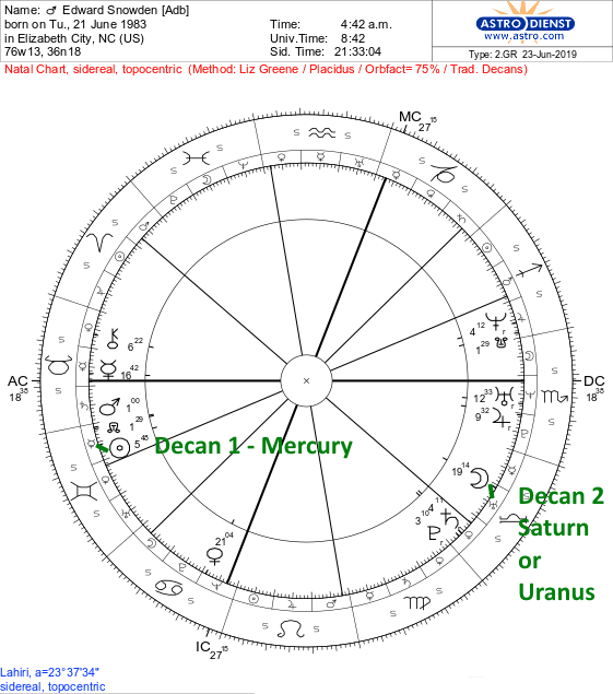 Soul Stars Astrology | Kannon McAfee, the declinations guy, Portland, OR