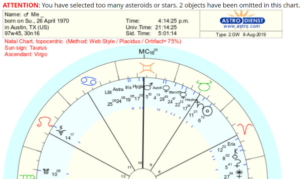 Soul Stars Astrology | Kannon McAfee, the declinations guy